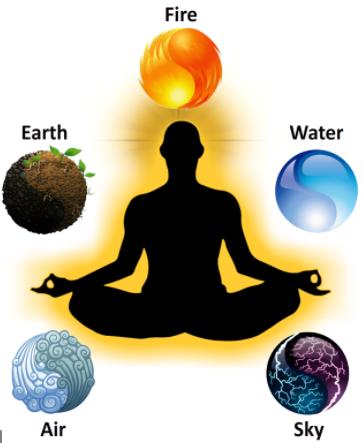 غرایز اصلی و عناصر پنج گانه در طب آیورودا